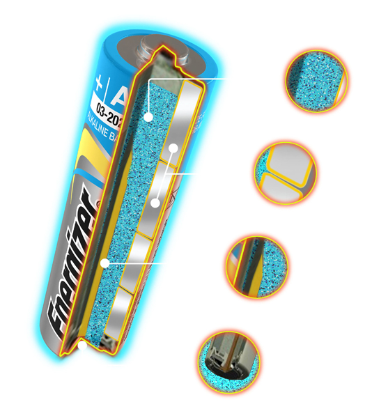 Energizer_PowerBoost_budowa_baterii