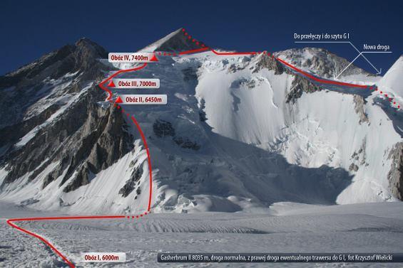 Gasherbrum II, droga normalna, z prawej droga ewentualnego trawersu do Gasherbruma I (fot. K. Wielicki)