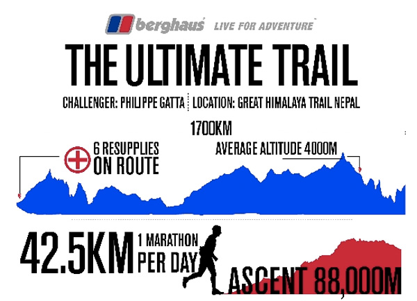 Ultimate_trail