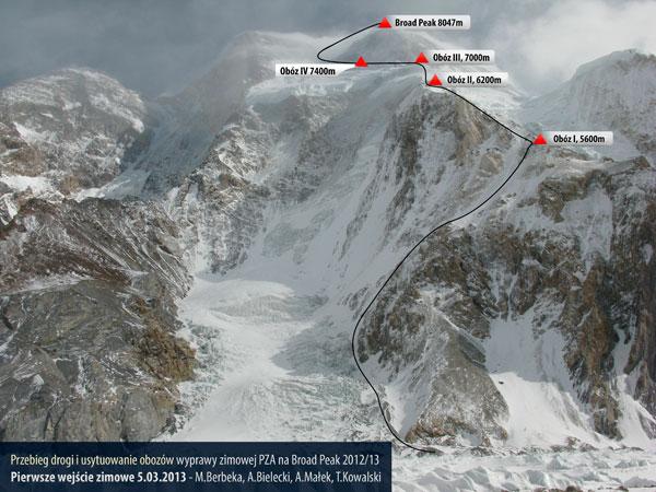 Schemat drogi na Broad Peak