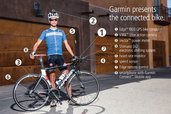 Garmin_Connected_Bike