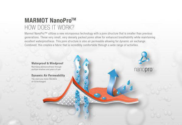 Nano-Pro_opis