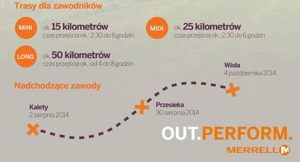 dogtrekking-infografika-SM2