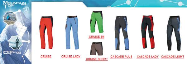 Seria Mountain TOP- spodnie