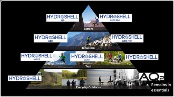 piramida Hydroshell