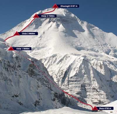 Droga normalna na Dhaulagiri z Przełęczy Francuzów