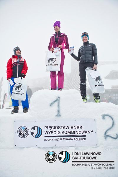 I Dni Lawinowo Ski-tourowe w Dolinie Pięciu Stawów - zwyciężczynie (fot. Marcin Kin)