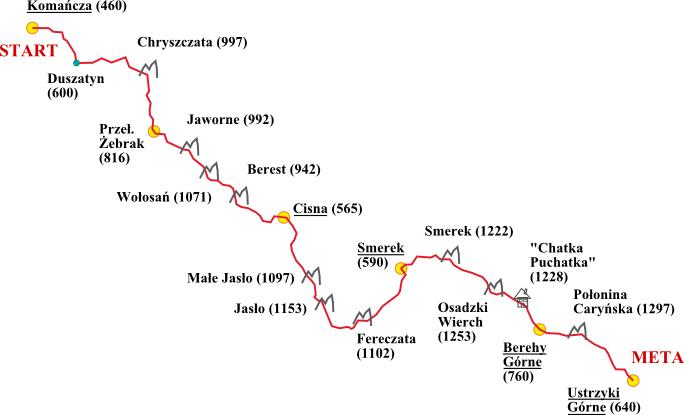 Bieg Rzeźnika 2013 - szkic trasy biegu