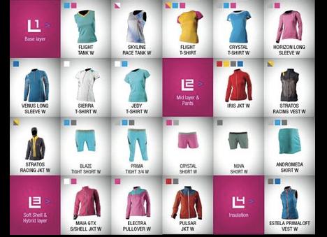 Odzież damska marki La Sportiva do biegów górskich