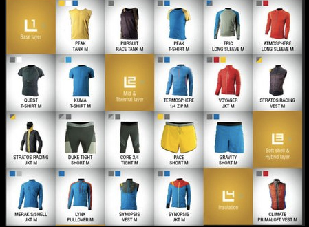 Odzież męska marki La Sportiva do biegów górskich