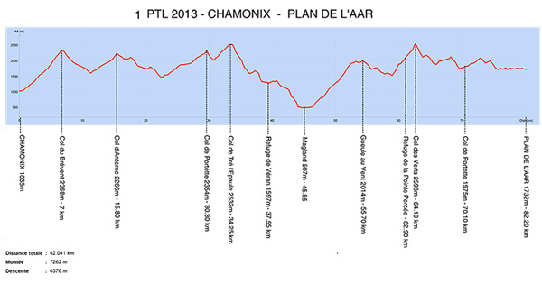 PTL_2013_PROFIL-1_720