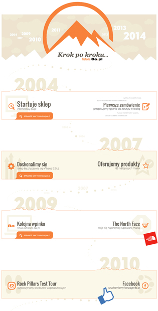 infografika-8a1