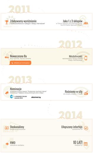 infografika-8a2