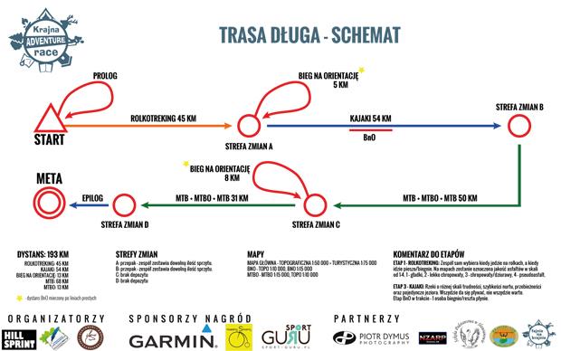 krajna-schemat-trasa-długa
