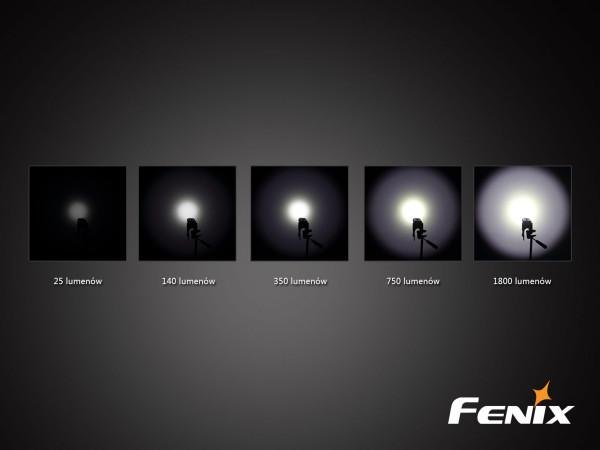 Latarka diodowa Fenix LD50 LED, tryby świecenia