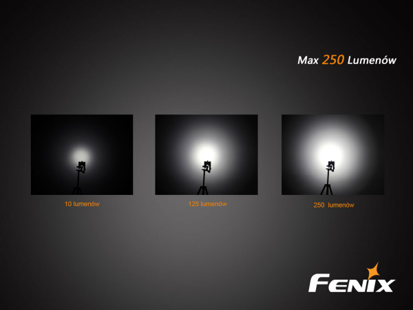 Latarka diodowa Fenix E20 - tryby świecenia