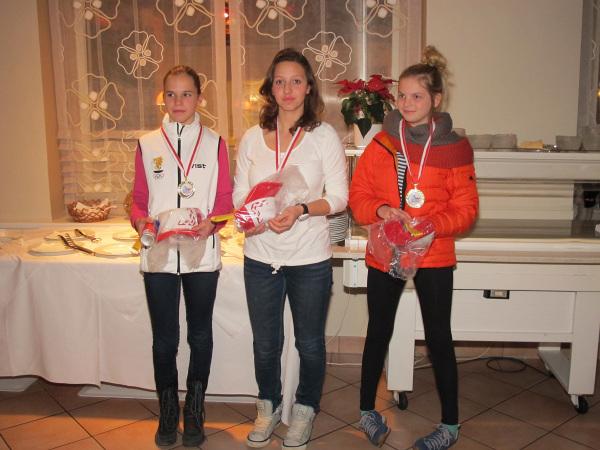 Jugendcamp-2015_005_Foto-Alex-Lugger