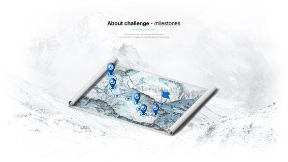 bg-milestones-challenge
