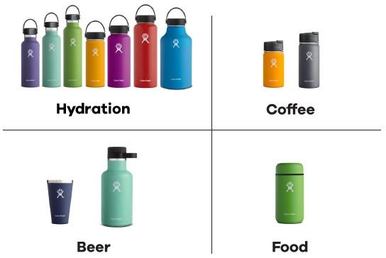 Hydro-Flask zastosowanie