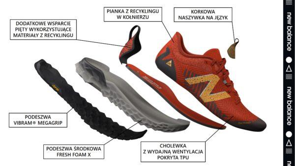 New Balance Hierro - cechy